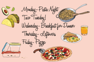 5 nights 5 dinners my simple weekly meal plan kitchn