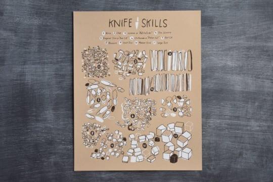 Knife Skills Poster from Brainstorm Prints & Goods