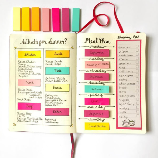 how do you use your bullet journal to meal plan kitchn