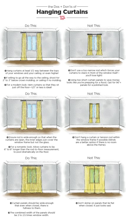 Dos Donts Of Hanging Curtains Tips Measurements Apartment