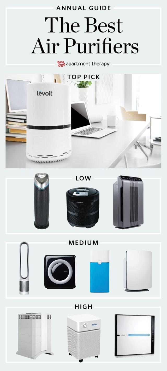 best air purifiers rabbit air iqair dyson blueair apartment therapy. Black Bedroom Furniture Sets. Home Design Ideas