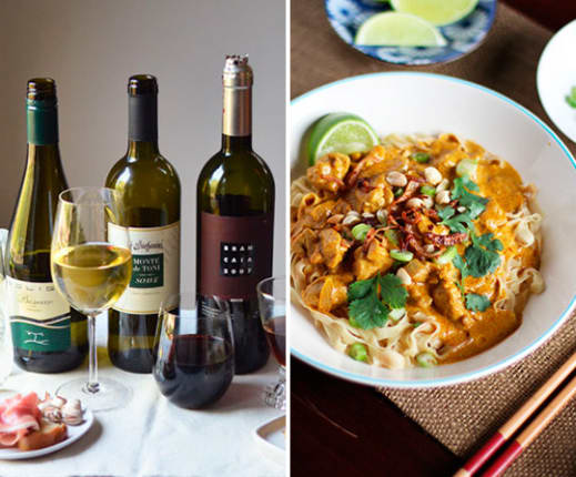 Matching intensity of Food & Wine in India