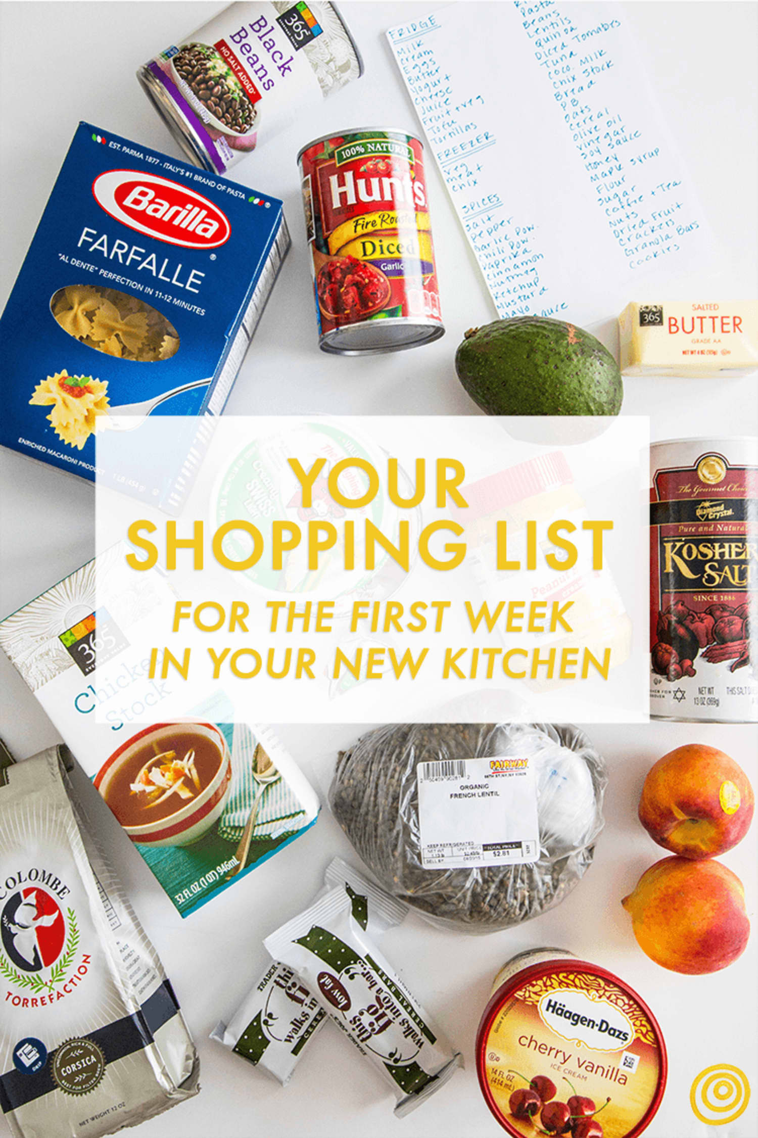Grocery Store Shopping List - Essentials | Kitchn