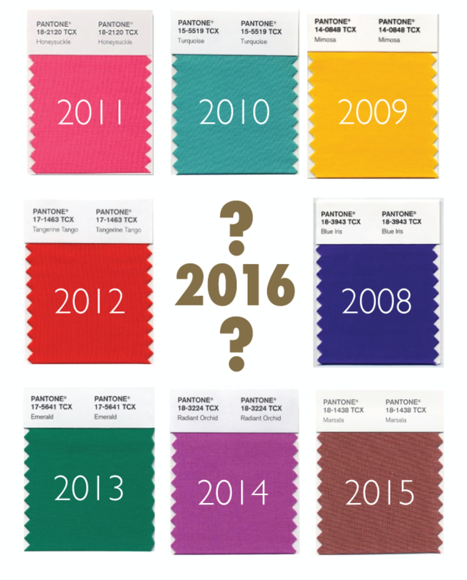 Pantone Color of the Year 2016 | Apartment Therapy