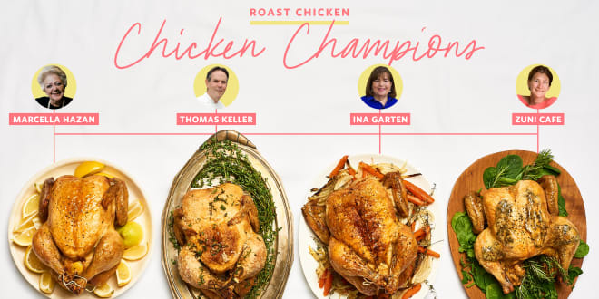 Who Wins the Title of Best Roast Chicken Ever?