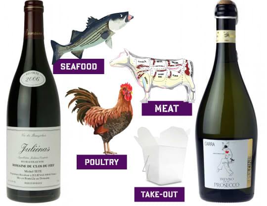 New York's Bottlerocket Wine & Spirit: Wines Organized By Their Suggested Food Pairing!