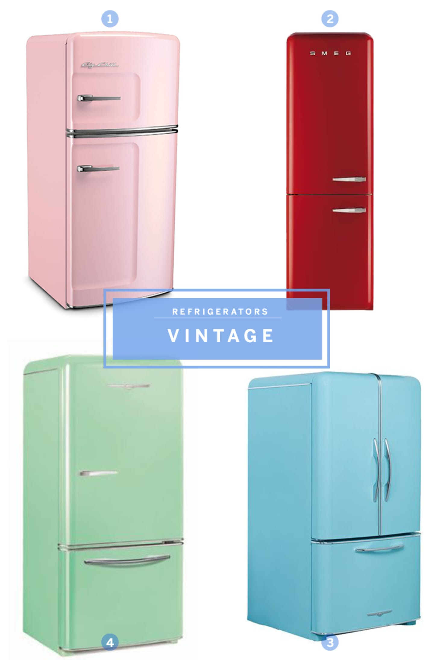 Best Refrigerators by Style: Modern, Vintage & Industrial