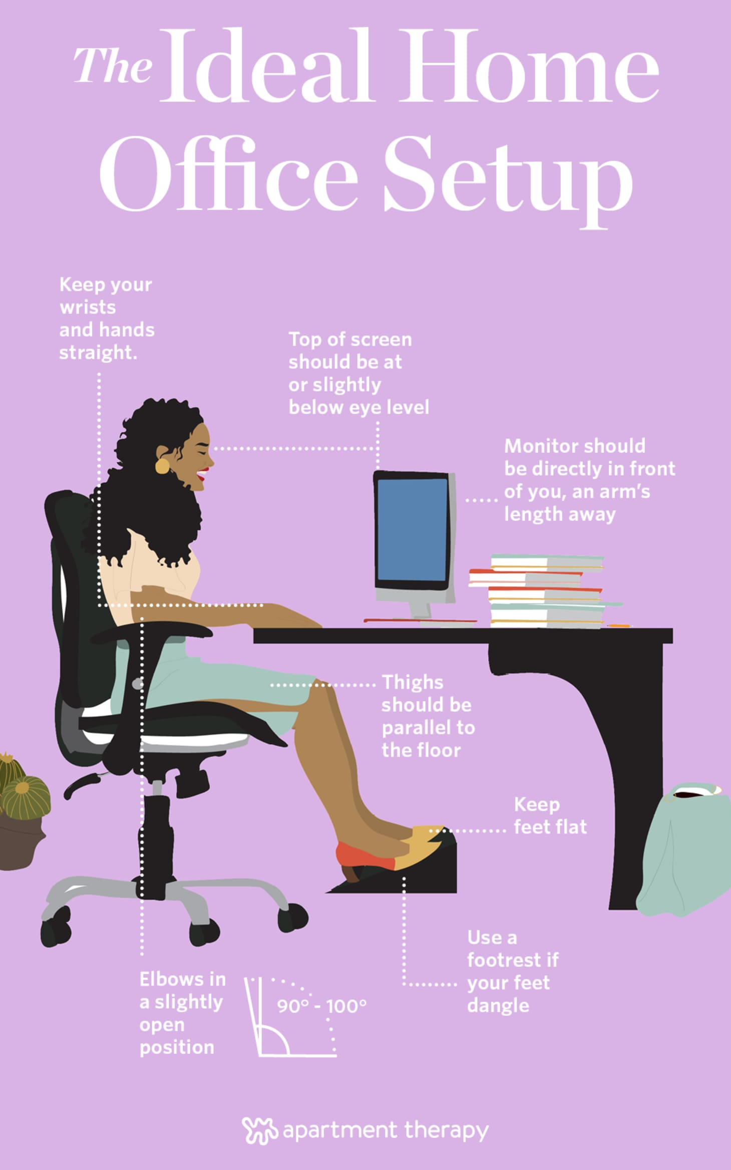 Excellent Home Office Setup Desk Chair Height Posture Tips Ocoug Best Dining Table And Chair Ideas Images Ocougorg