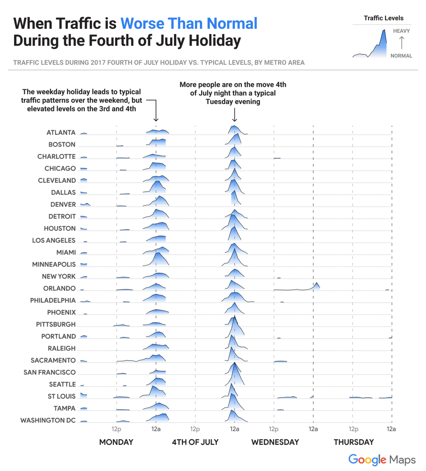 July 4th Traffic - Google Maps Best Time to Drive