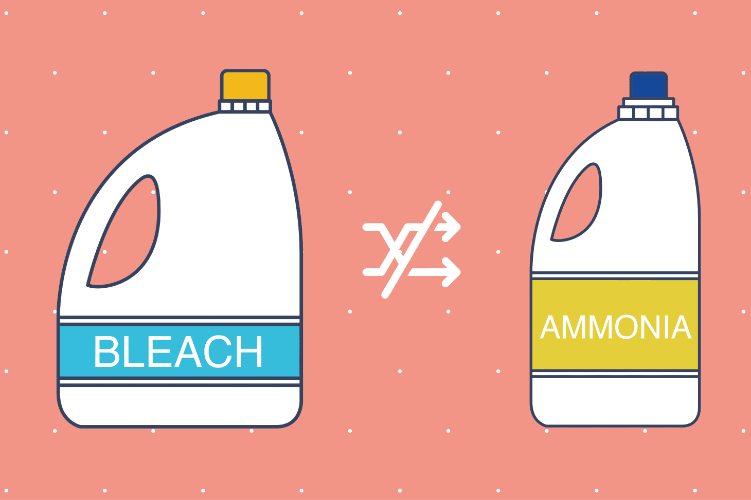 Bleach Safety Kitchen Tips | Kitchn