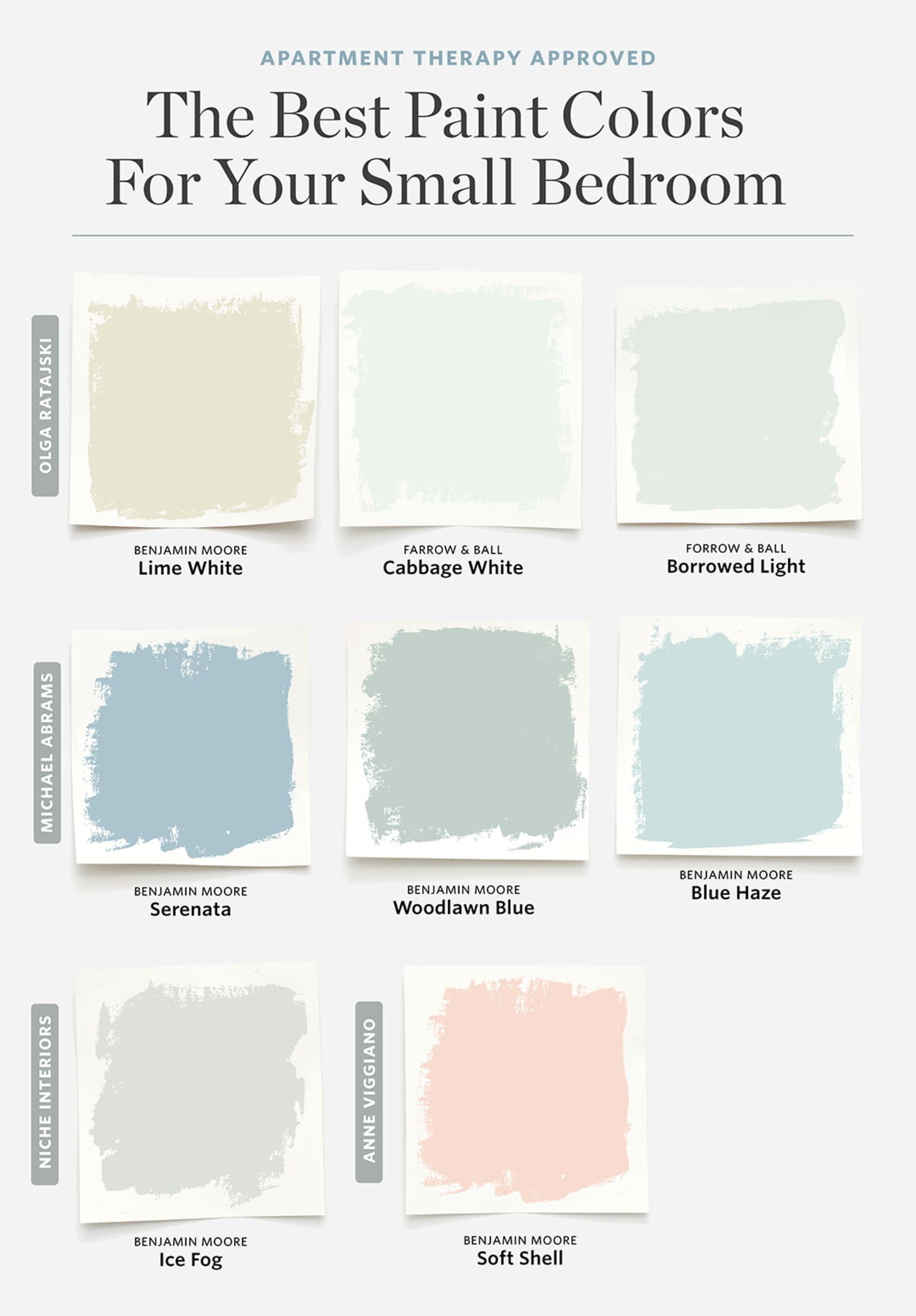 Paint Colors for Small Bedrooms | Apartment Therapy