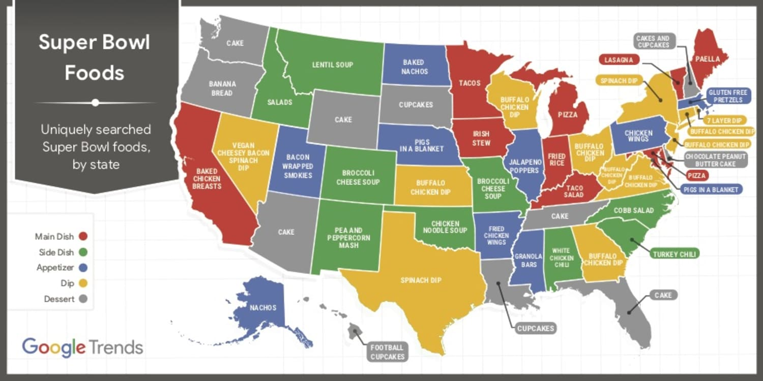 Here Are the Most Popular Super Bowl Snacks in Every State, According to Google