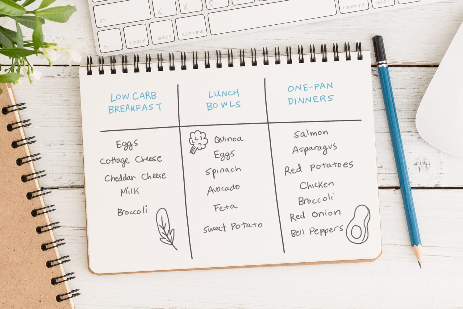 A Simple Guide to Creating an Easy & Healthy Grocery List
