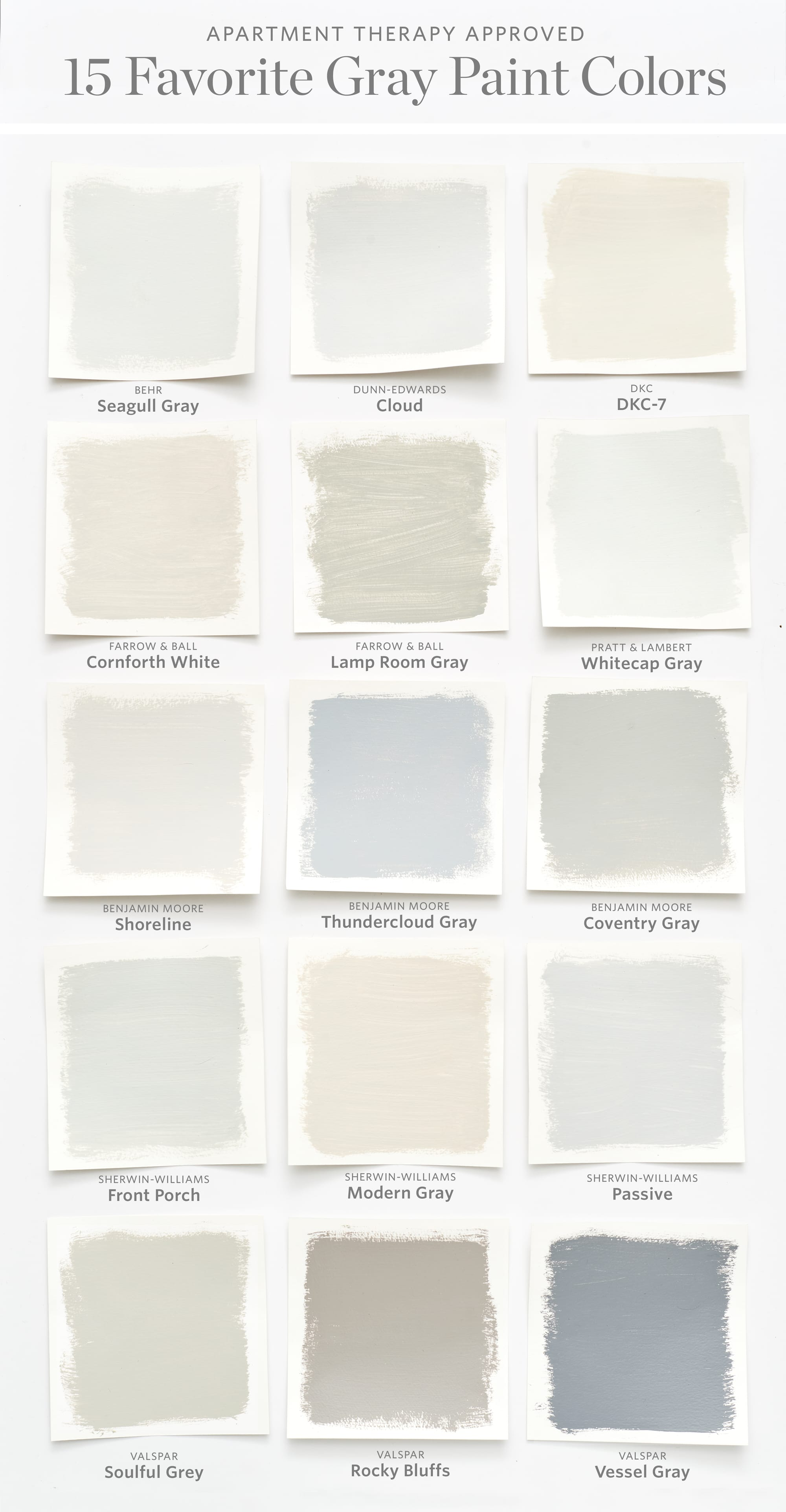 Color Cheat Sheet The Best Gray Paint Colors Apartment Therapy