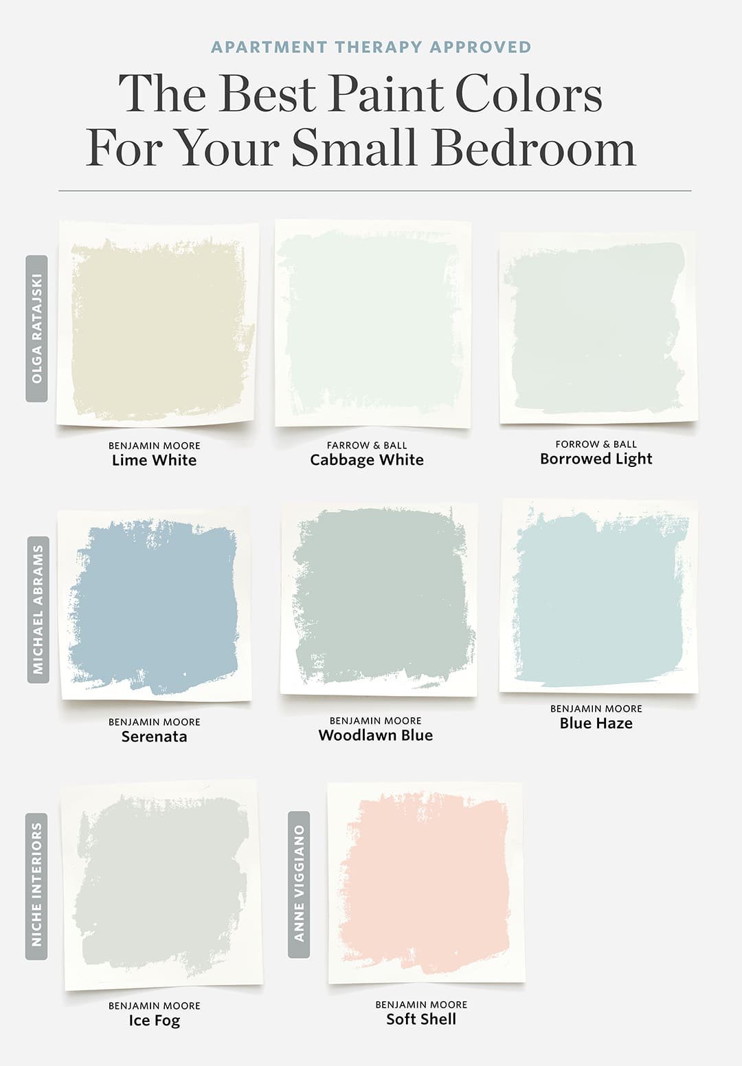 8 Paint Colors That Always Work for a Small Bedroom | Apartment Therapy