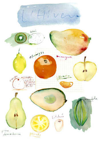 For Your Kitchen Walls: Pretty Watercolor Prints by Lucile Prache: gallery image 9