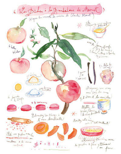 For Your Kitchen Walls: Pretty Watercolor Prints by Lucile Prache: gallery image 2