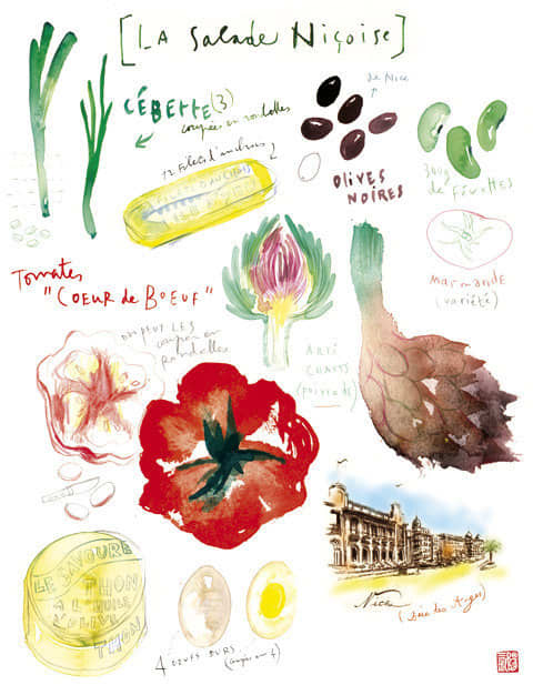 For Your Kitchen Walls: Pretty Watercolor Prints by Lucile Prache: gallery image 7