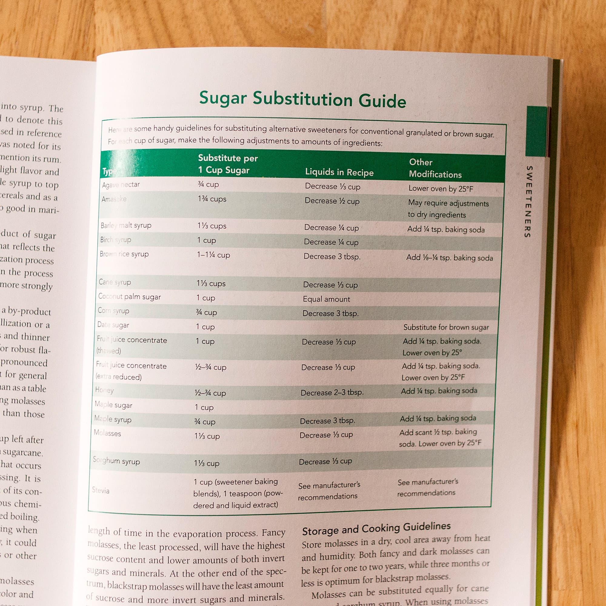 The Essential Good Food Guide by Margaret M. Wittenberg: gallery image 5