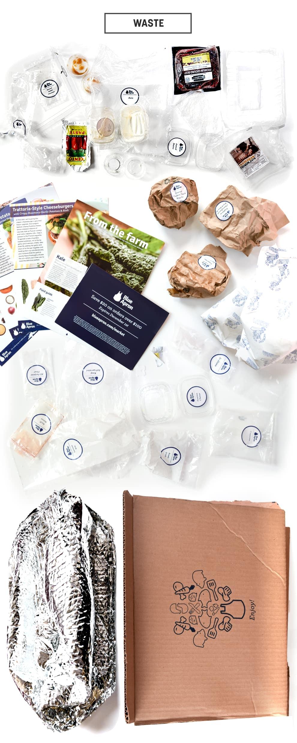 Blue Apron Meal Kit Waste