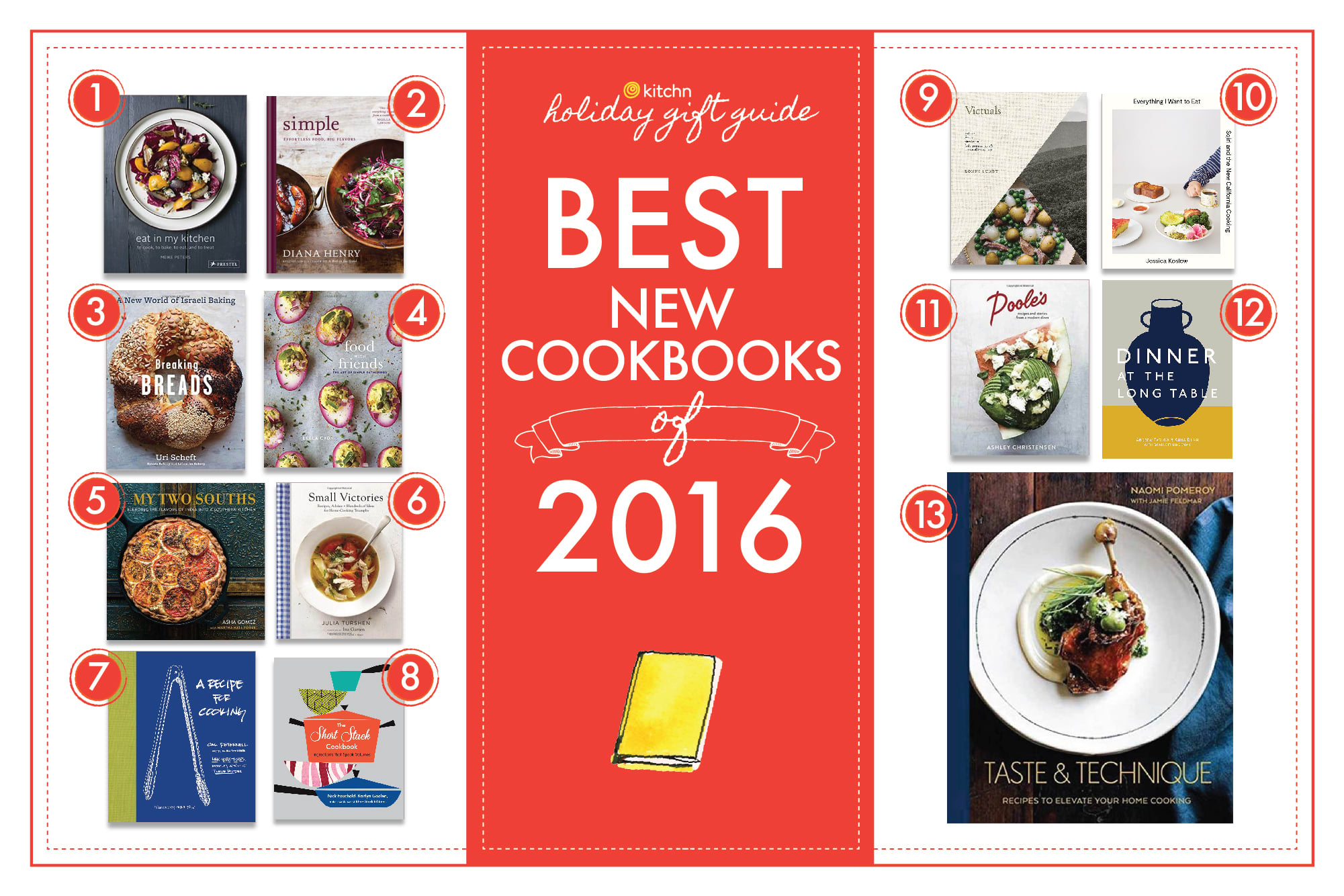 My Picks for 2016's Best New Cookbooks, Including a 5-Star Winner: gallery image 1
