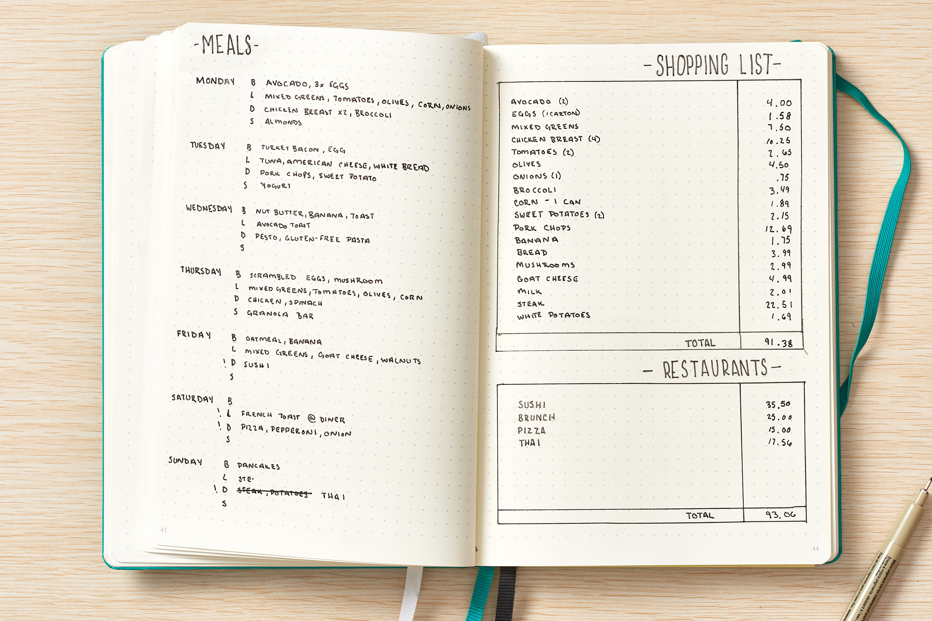 How To Use a Bullet Journal to Meal Plan and Track Your Food Budget, According to the Creator: gallery image 10