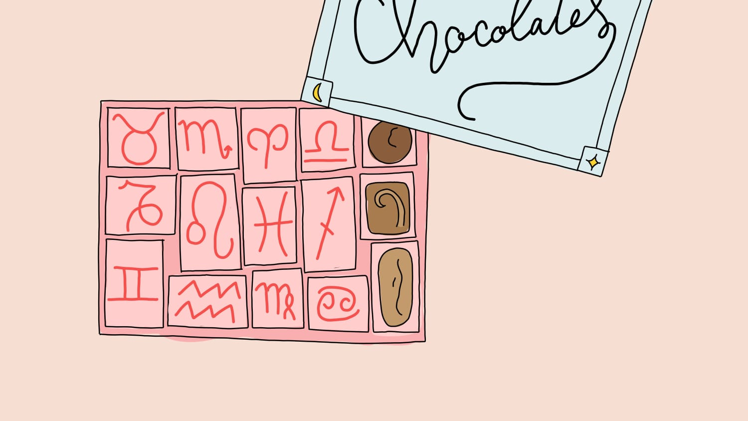 The Best Chocolate for Your Zodiac Sign | Kitchn