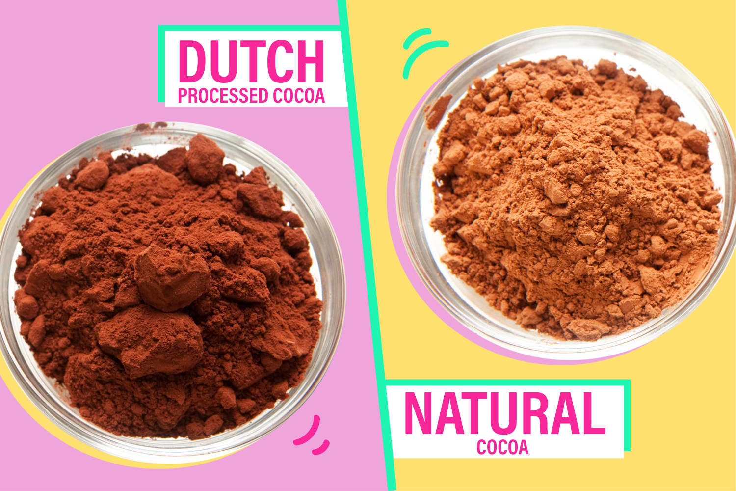What's the Difference Between Natural and Dutch Cocoa Powder?