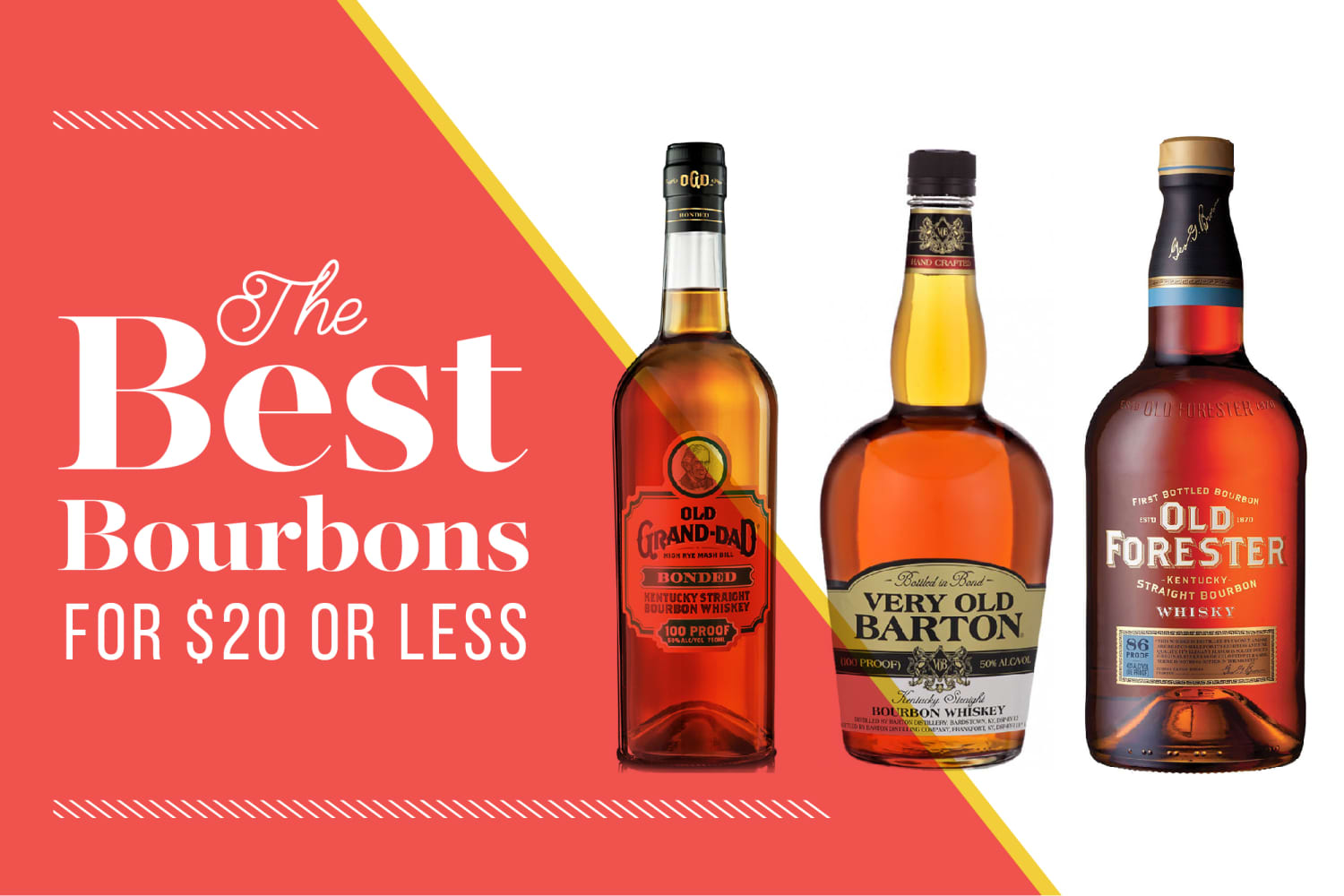 The Best Bourbons for $20 and Under