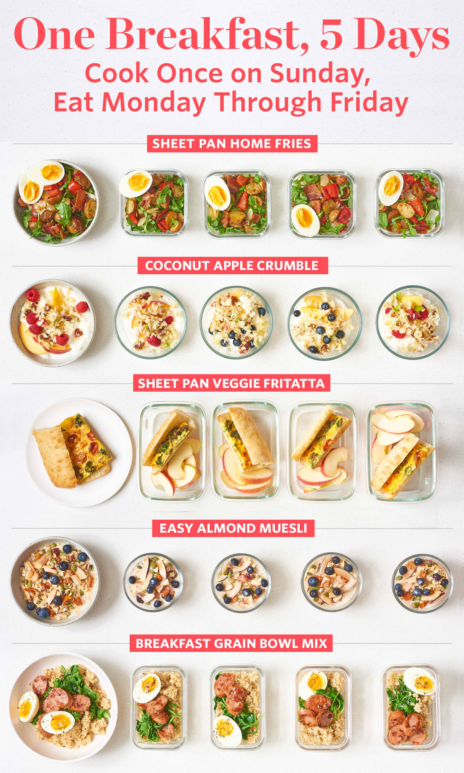 5 Ways to Make a Week of Better Breakfasts