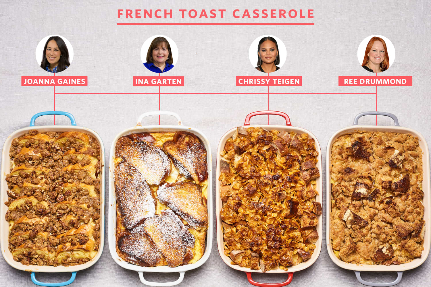 Who Wins the Title of Best French Toast Casserole Ever?