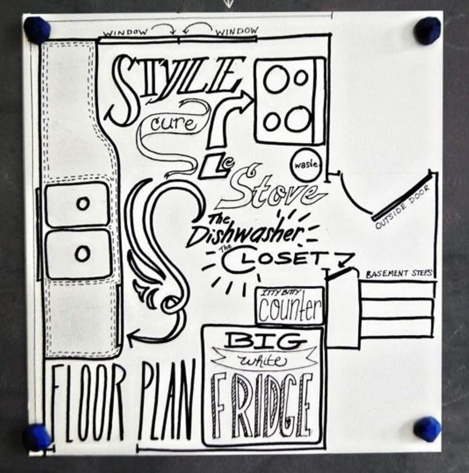 Focus on a Floor Plan