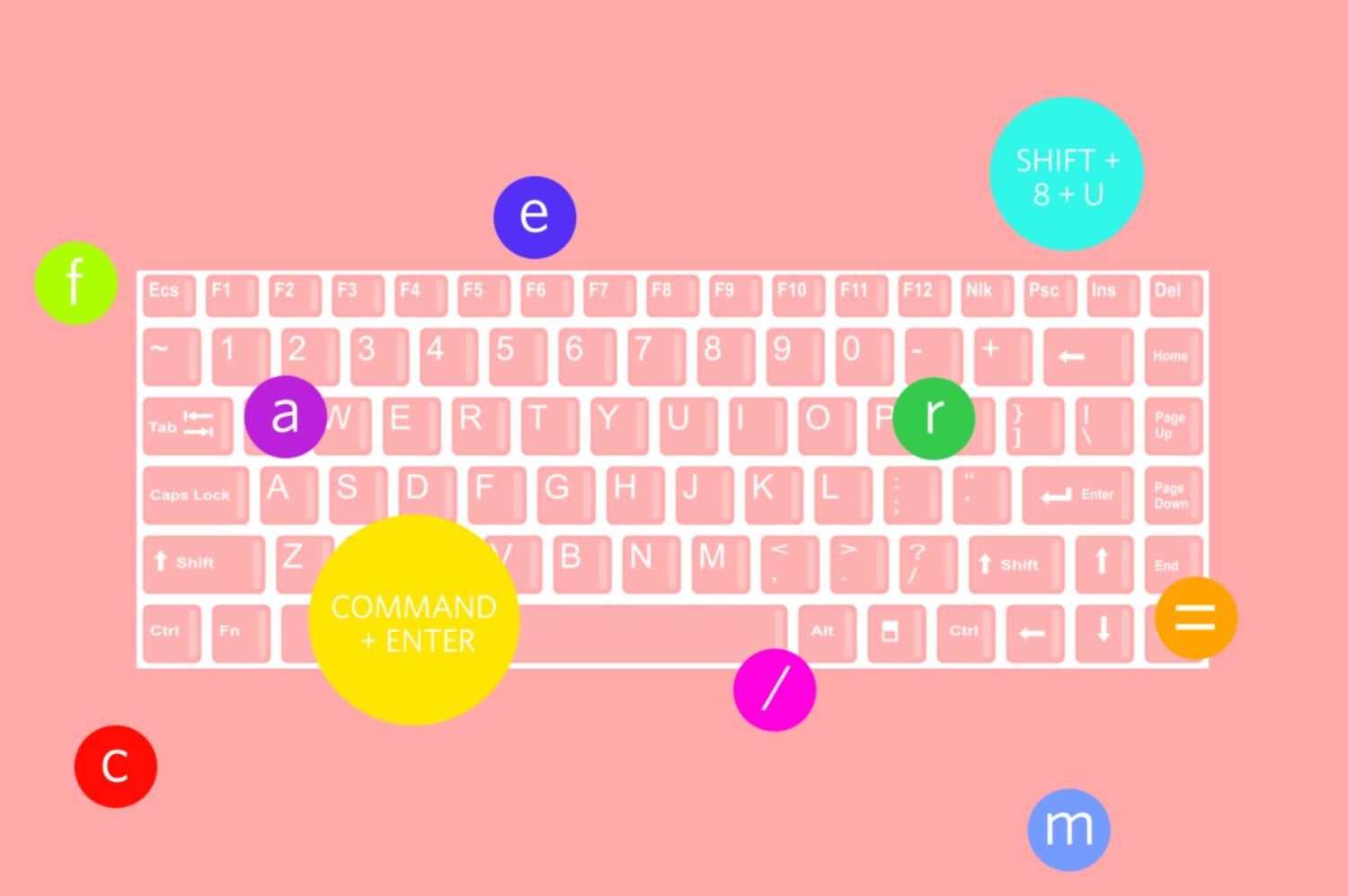 10 Gmail Shortcuts Everybody Ought to Know