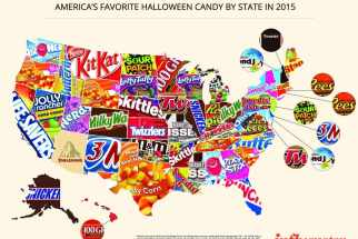 Nationwide Candy Map