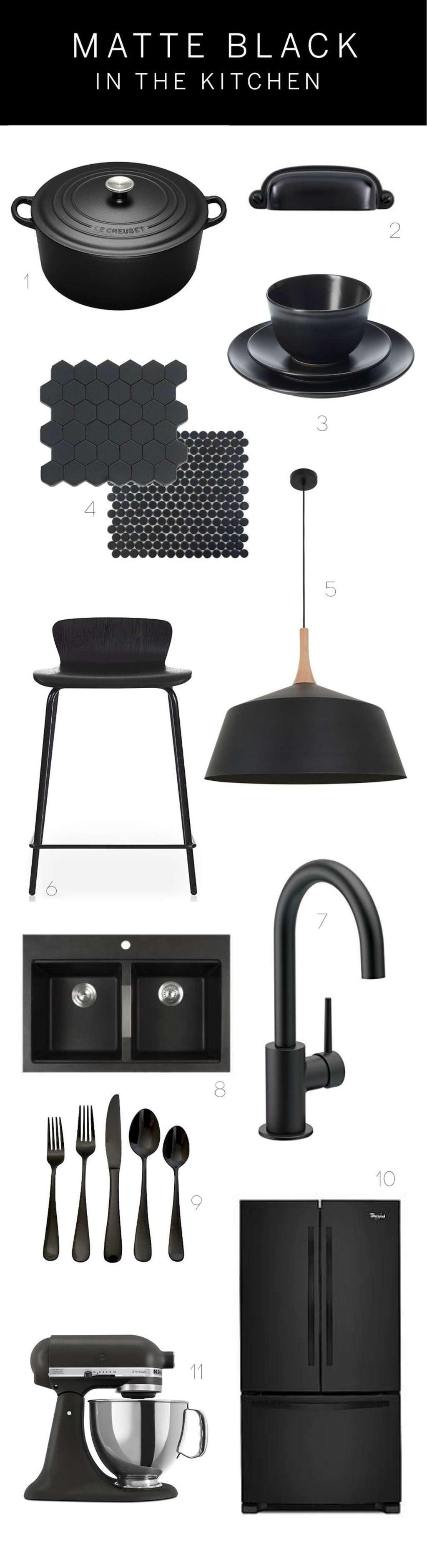 Get In My Kitchen: On Trend Matte Black Kitchen Goods