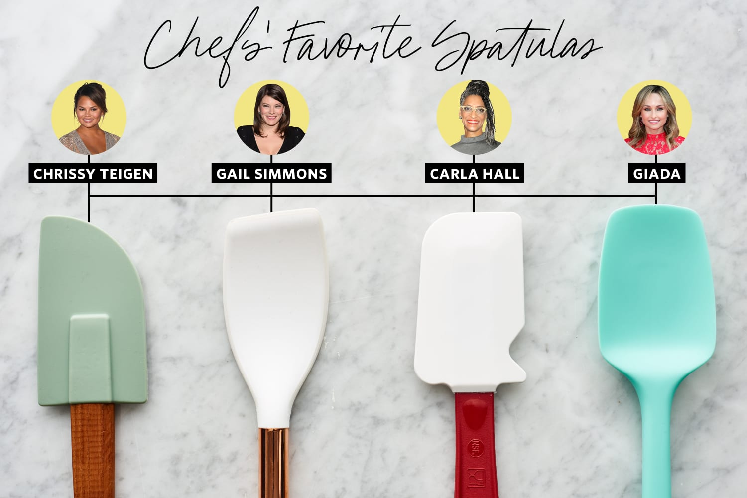 We Tested the Favorite Spatulas of Carla Hall, Chrissy Teigen, Giada De Laurentiis, and Gail Simmons. Here's the One We Liked Best.