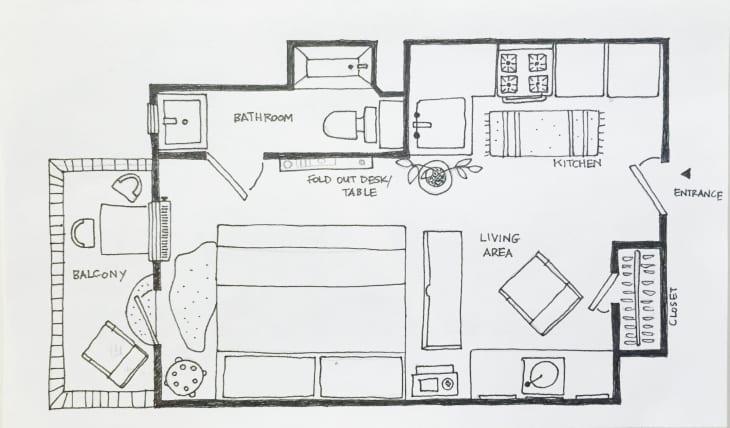 plain vintage layouts