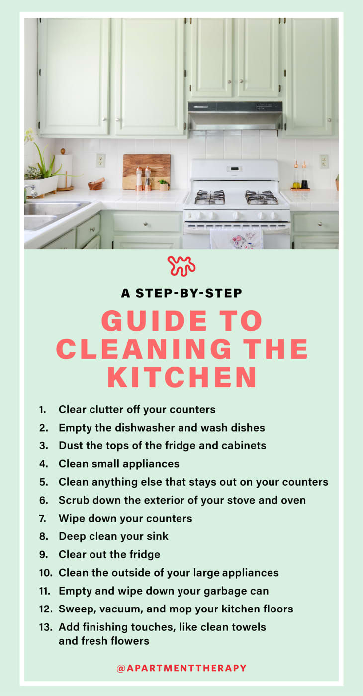 Kitchen Cleaning A Step by Step Guide   Apartment Therapy