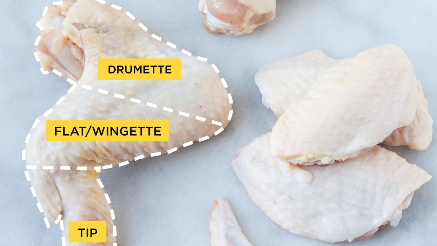 An Anatomical Guide To Chicken Wings Kitchn