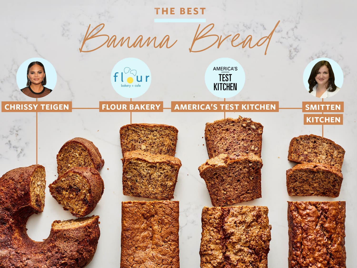 We Tried The Most Popular Banana Bread Recipes Here S The Best Kitchn