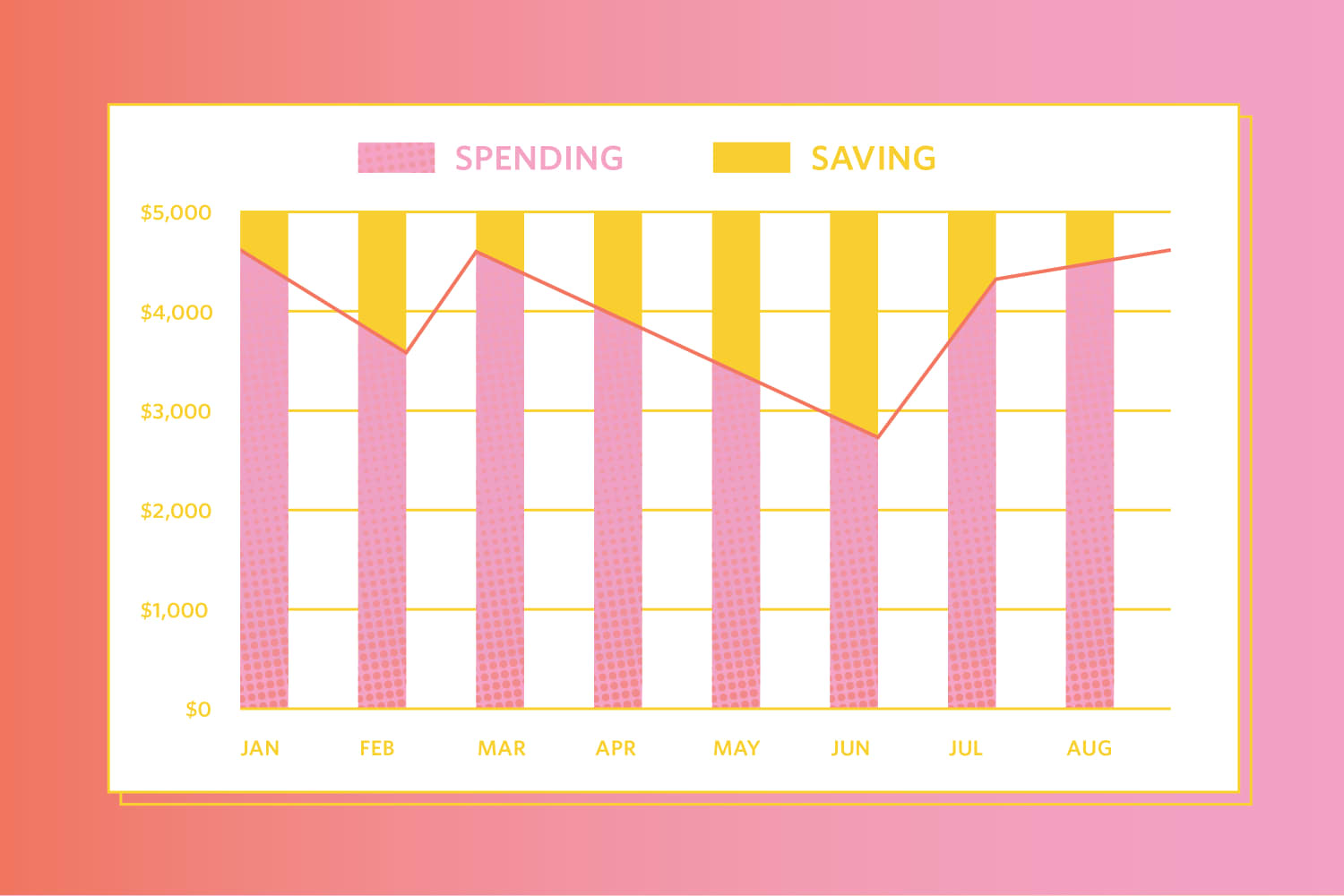 This Free Budget Spreadsheet Helped Me Save Hundreds of Dollars a Month