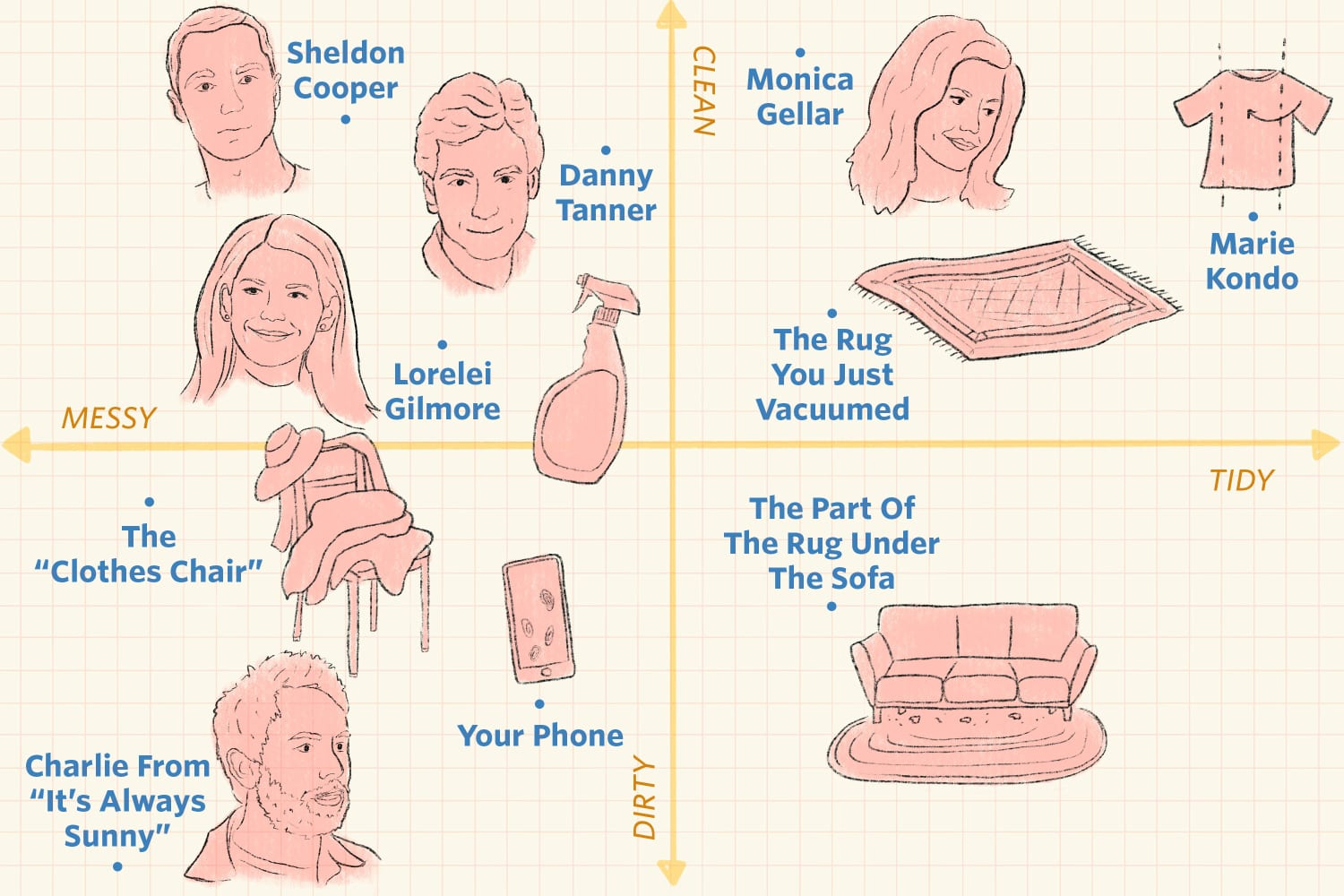 The Mess Matrix: Where Does Your Cleaning Style Fall?