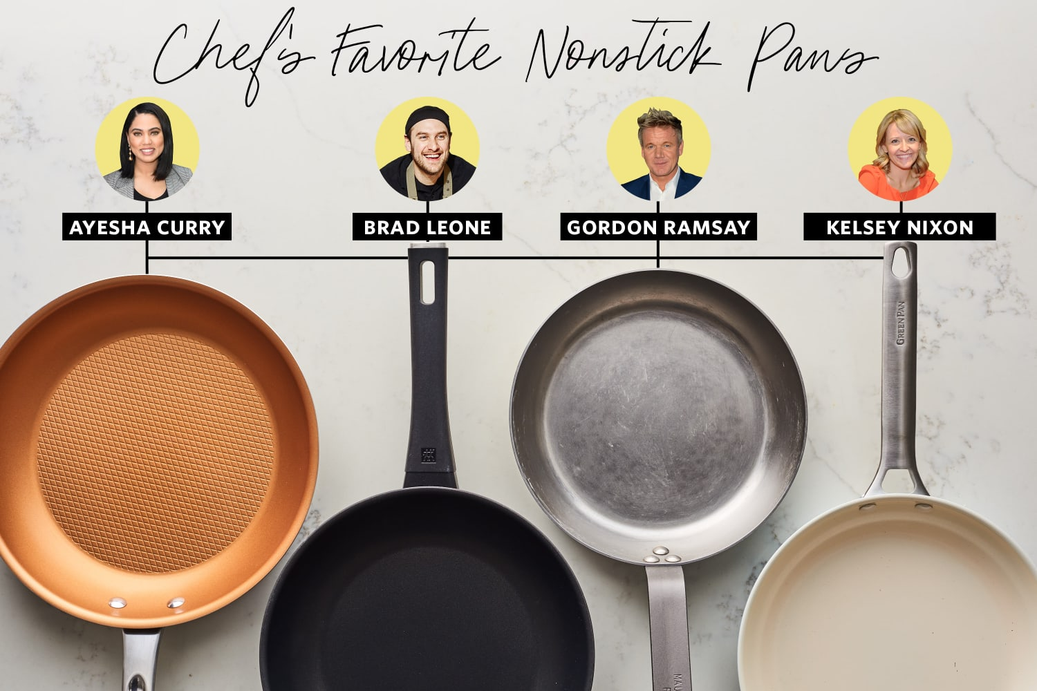 We Tried 4 Celebrity Chefs' Favorite Nonstick Pans and Here's the One We Liked Best