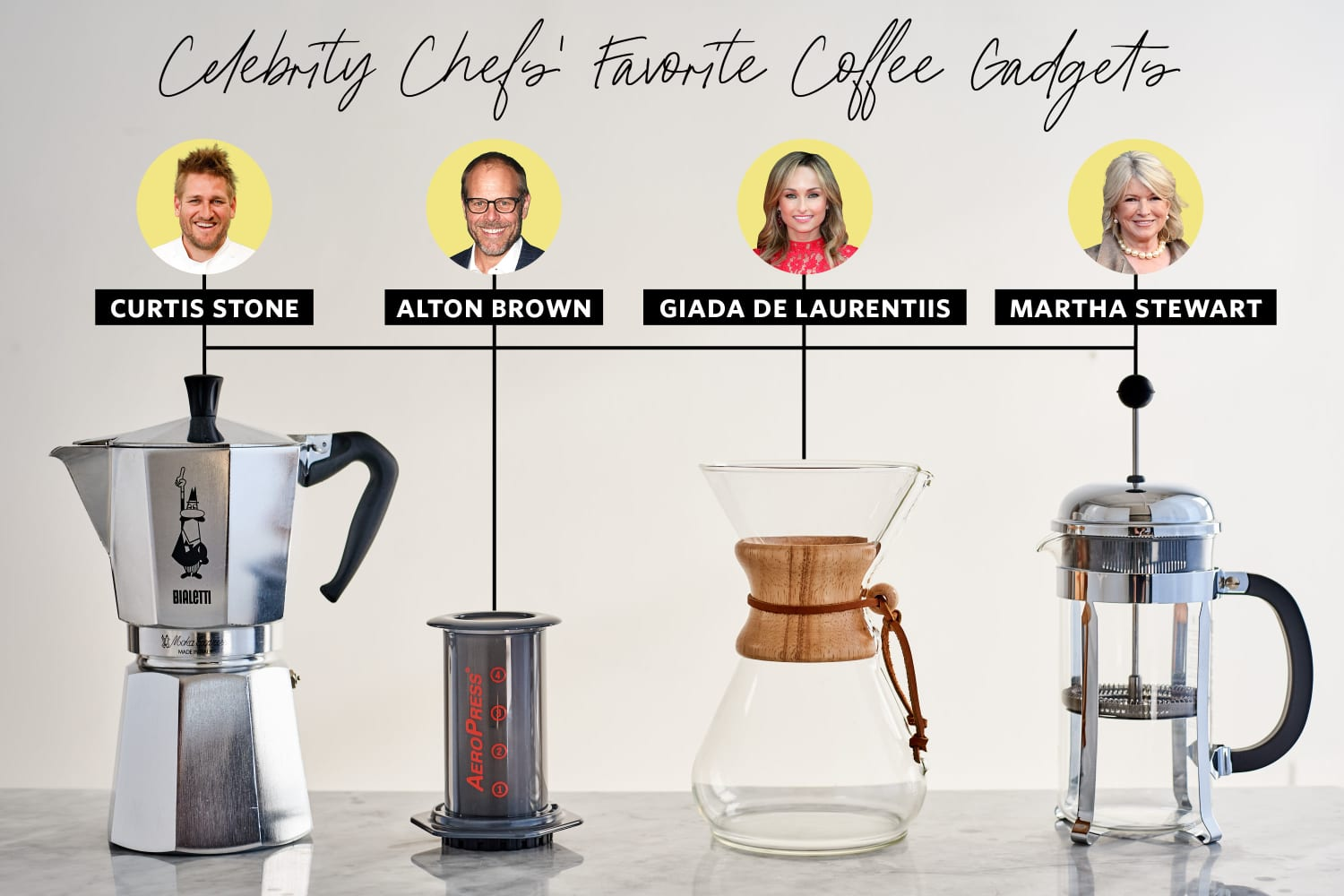 We Tried 4 Celebrity Chefs' Favorite Coffee Gadgets — Here's the One We Liked Best