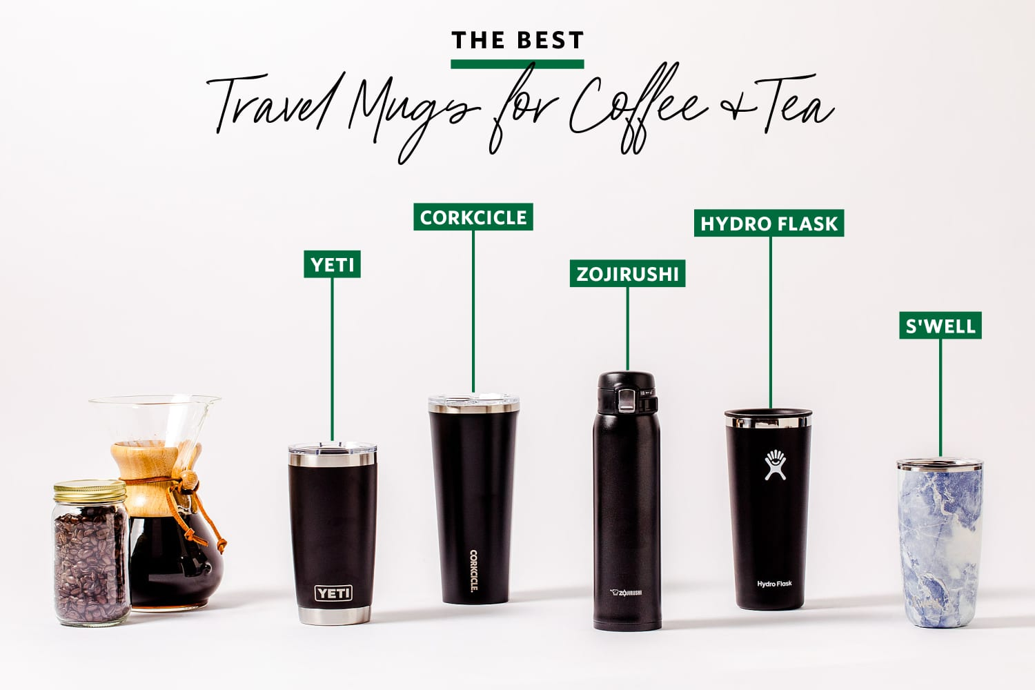 We Tested 5 Different Travel Mugs for Coffee and Tea — The Winner Was Not What We Expected
