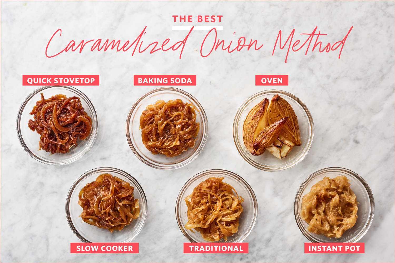 We Tried 6 Methods of Caramelizing Onions and Found a Clear Winner