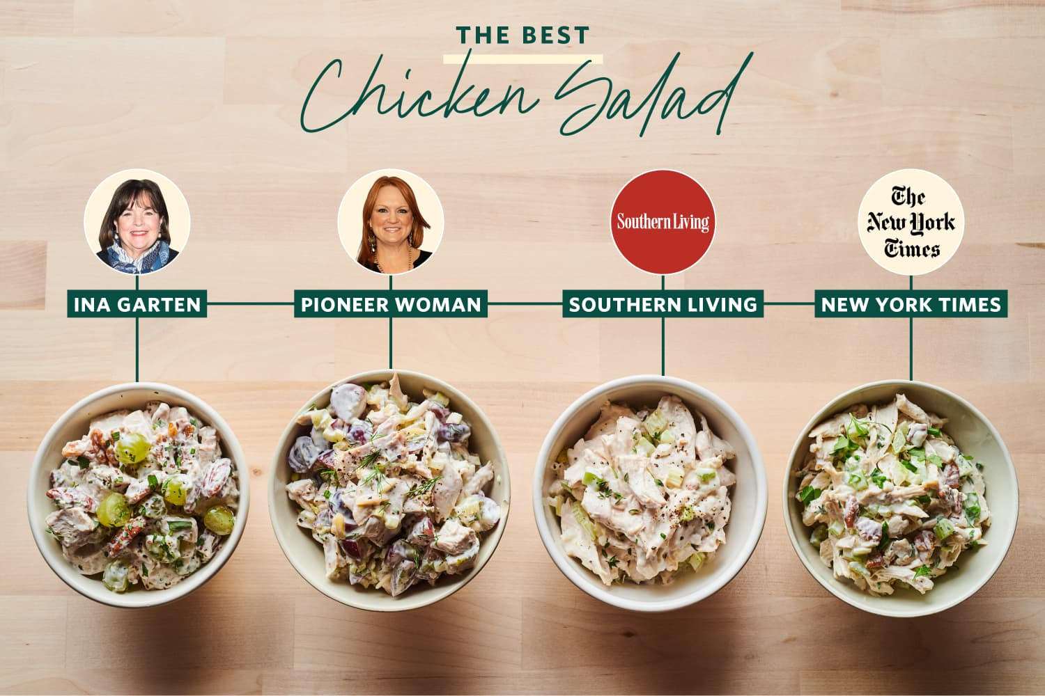 We Tested 4 Famous Chicken Salad Recipes and Did Not Expect These Results