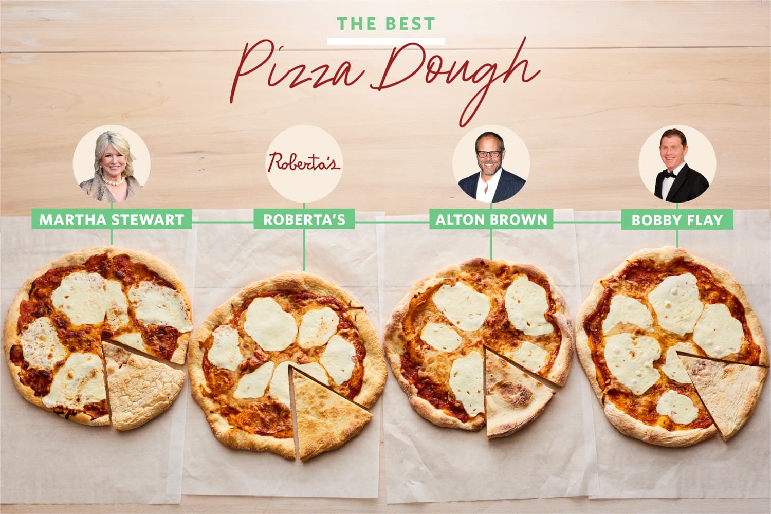 We Tested 4 Famous Pizza Dough Recipes — And 1 Really Stood Out