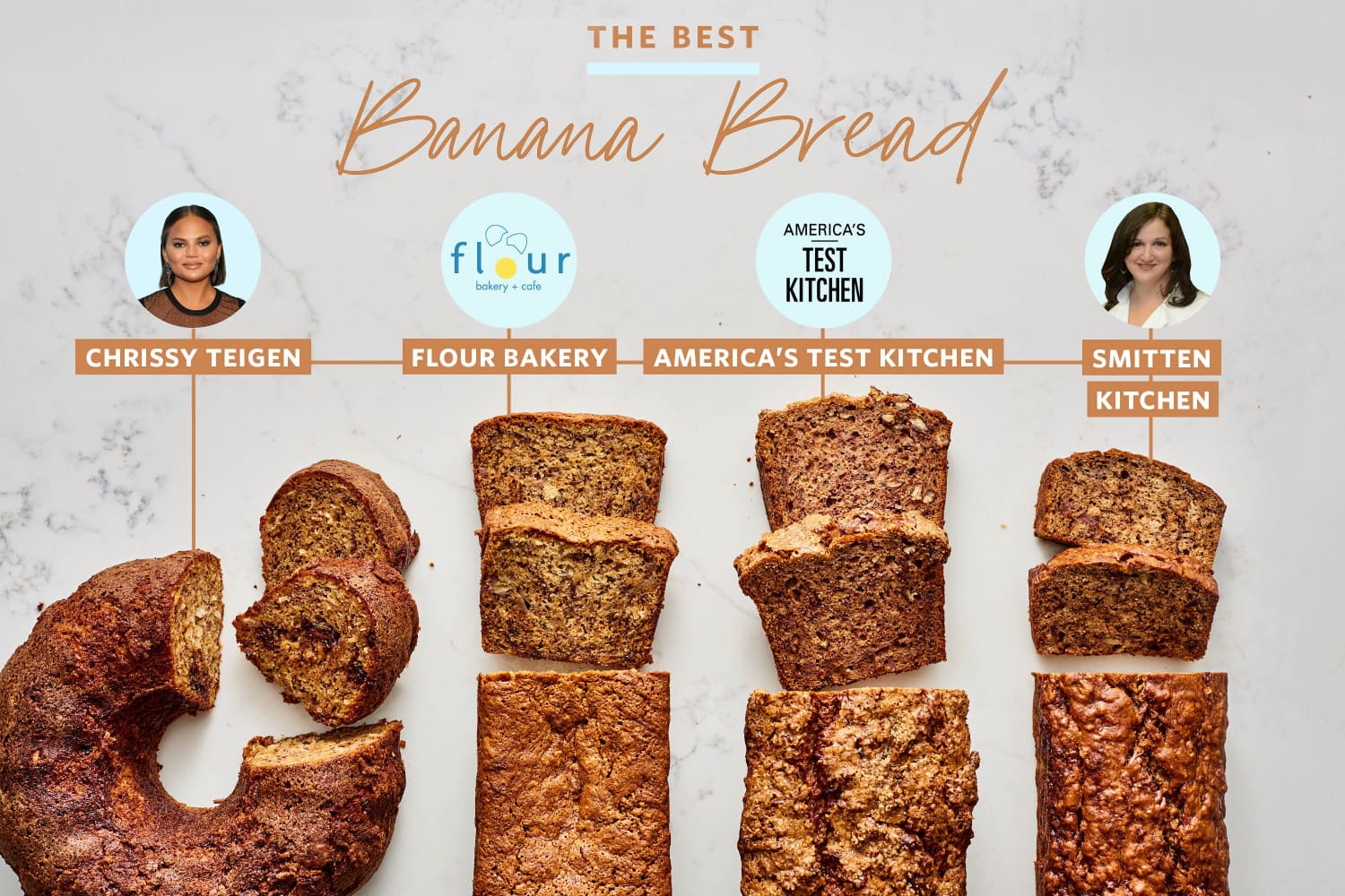We Tested 4 Famous Banana Bread Recipes and Did *Not* Expect These Results