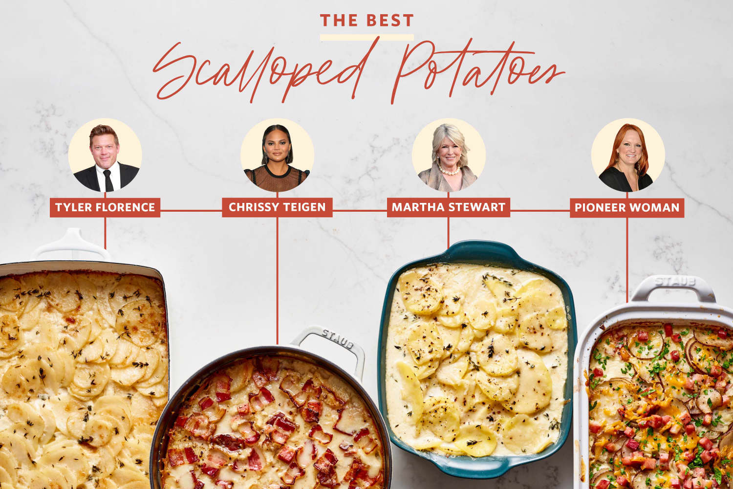 We Tested 4 Famous Scalloped Potato Recipes and Found a Clear Winner
